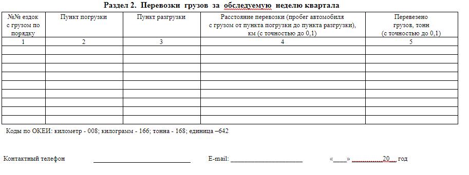 инструкция по заполнению статистической
